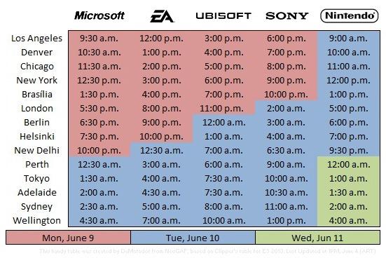 E3 Time Tables